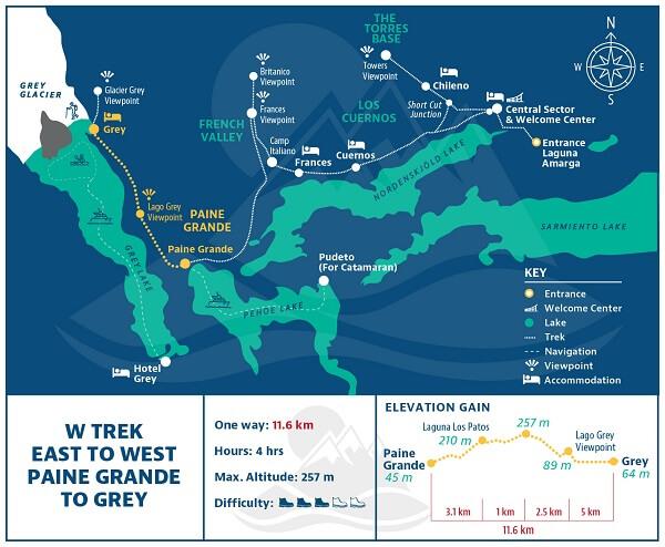Torres del Paine W Trek Landing Page